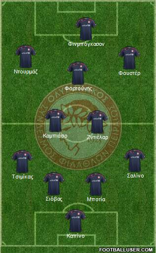 Olympiakos SF Piraeus 4-2-3-1 football formation