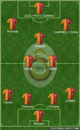 Galatasaray SK 4-2-1-3 football formation