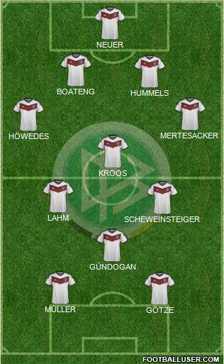 Germany 4-3-1-2 football formation