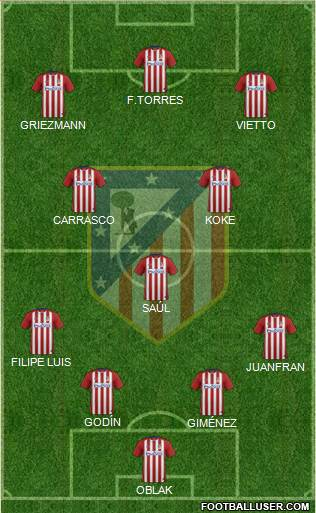 C. Atlético Madrid S.A.D. 4-1-2-3 football formation