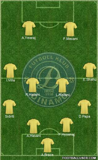 KS Dinamo Tirana 4-4-2 football formation