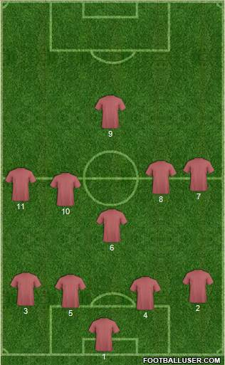 World Cup 2010 Team 4-5-1 football formation
