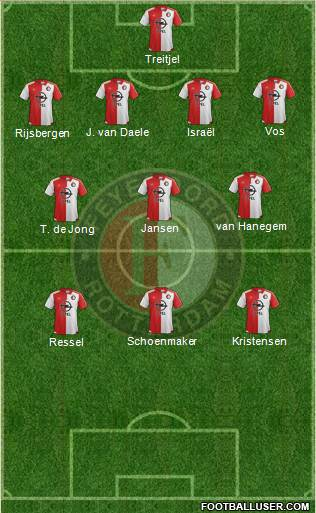 Feyenoord 4-4-2 football formation