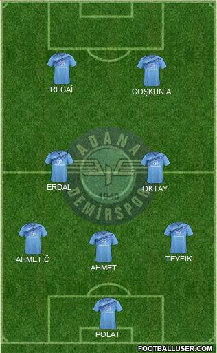 Adana Demirspor 4-1-3-2 football formation