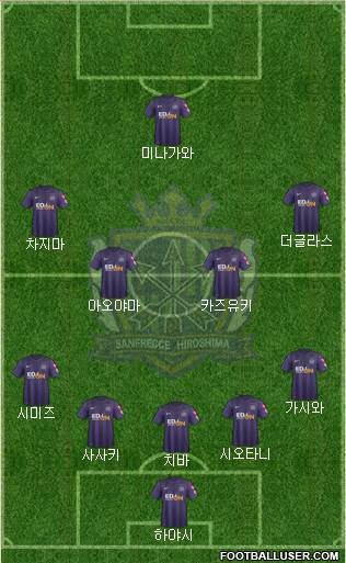 Sanfrecce Hiroshima 5-4-1 football formation