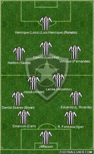 Botafogo FR 4-3-3 football formation