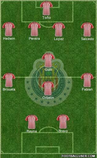 Club Guadalajara 4-3-1-2 football formation
