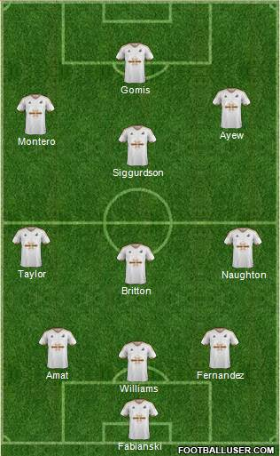 Swansea City 3-5-1-1 football formation