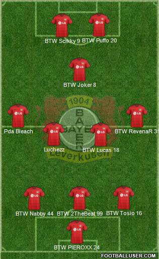 Bayer 04 Leverkusen 3-4-1-2 football formation