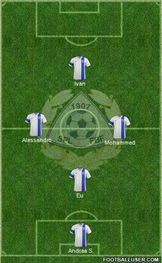 Finland 3-4-3 football formation