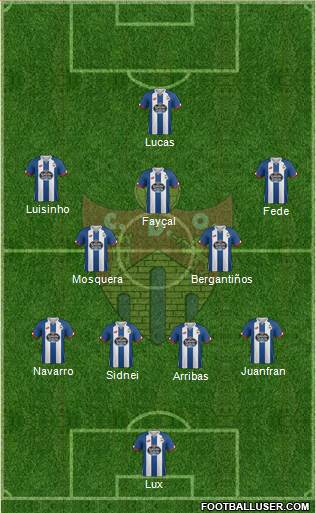 C.D. Ourense 4-2-3-1 football formation
