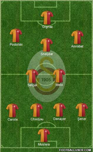 Galatasaray SK 4-1-2-3 football formation