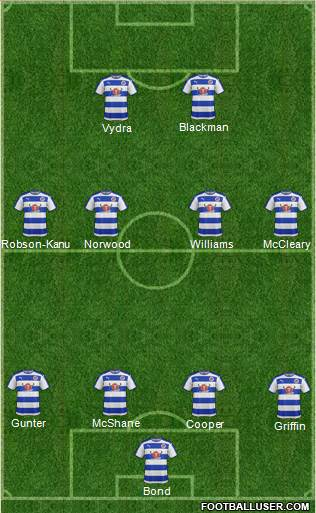 Reading 4-4-2 football formation