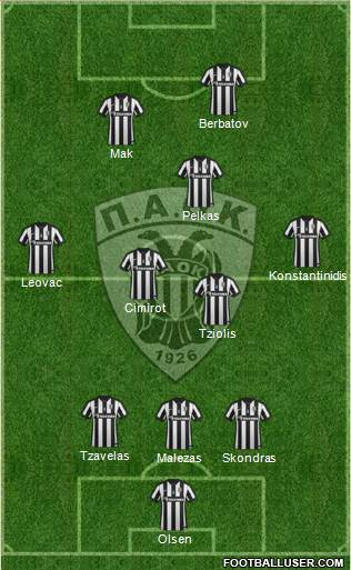 AS PAOK Salonika 3-4-1-2 football formation