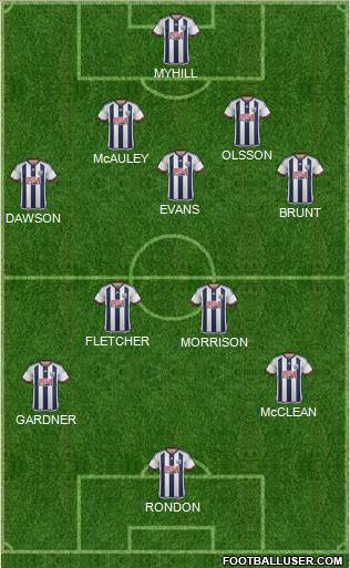 West Bromwich Albion 5-4-1 football formation
