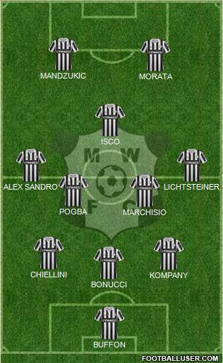 Montevideo Wanderers Fútbol Club 3-5-2 football formation
