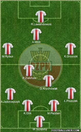 Poland 4-4-2 football formation