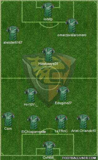 Club Jaguares de Chiapas 4-1-4-1 football formation