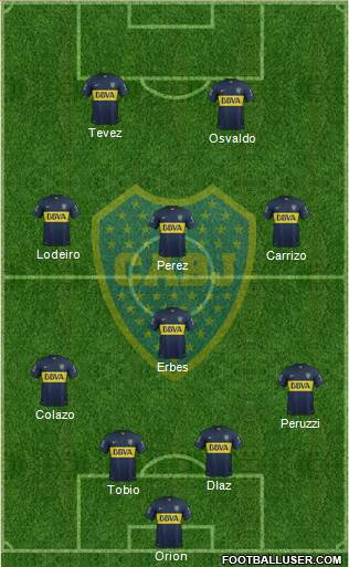 Boca Juniors 4-1-3-2 football formation