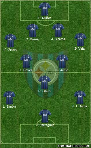 CD Huachipato 4-3-3 football formation