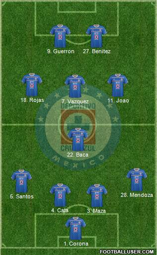 Club Deportivo Cruz Azul 4-1-3-2 football formation