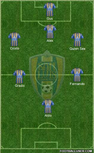 Club Real San Luis 4-2-2-2 football formation