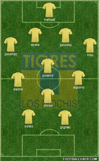 Club Tigres B 4-3-3 football formation