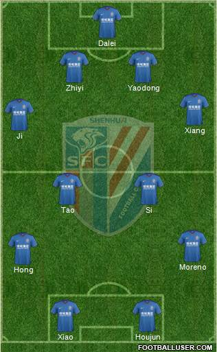 Shanghai Shenhua 4-4-2 football formation