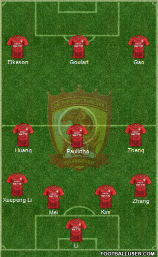 Guangzhou Yiyao 4-3-3 football formation