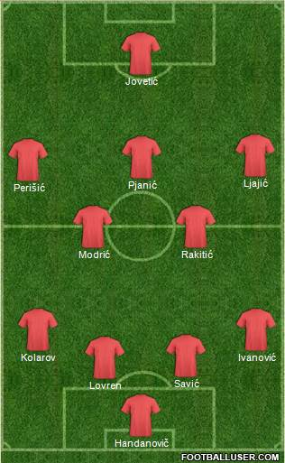 World Cup 2014 Team 4-5-1 football formation