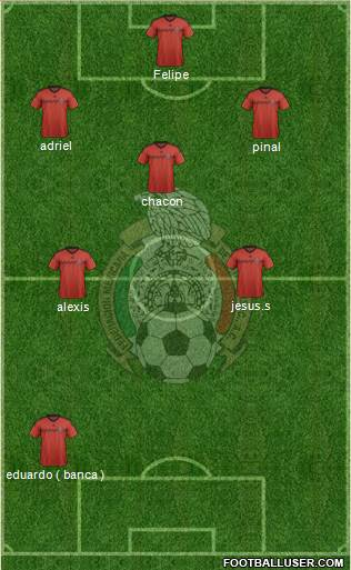 Mexico 4-5-1 football formation
