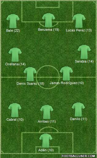Dream Team 4-2-1-3 football formation