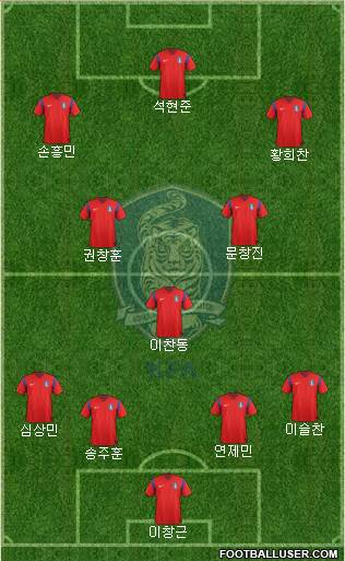 South Korea 4-3-3 football formation