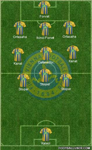 First Vienna FC 1894 3-4-3 football formation