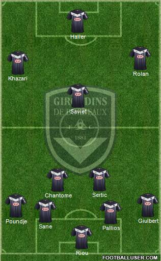 FC Girondins de Bordeaux 4-2-4 football formation