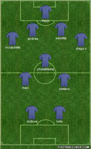 Pro Evolution Soccer Team 3-4-1-2 football formation