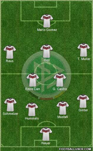 Germany 4-1-2-3 football formation