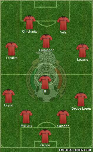 Mexico 4-1-3-2 football formation