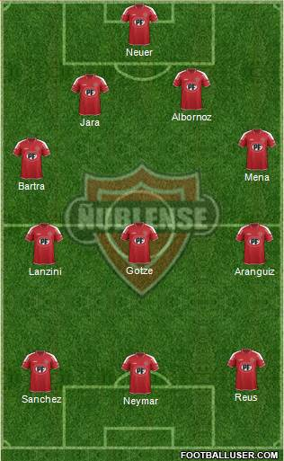 CD Ñublense S.A.D.P. 4-3-3 football formation
