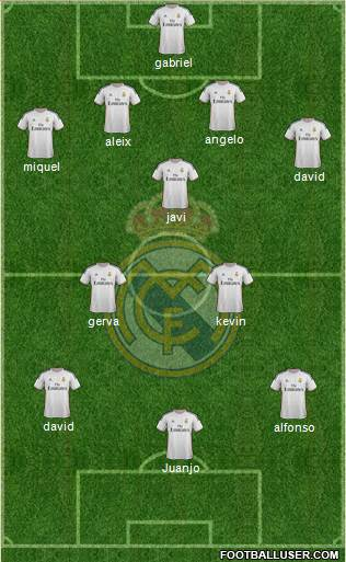 R. Madrid Castilla 4-1-4-1 football formation