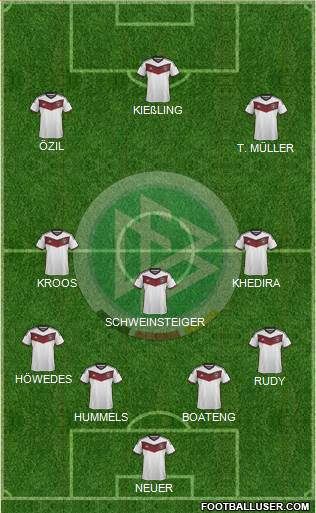 Germany 4-3-3 football formation