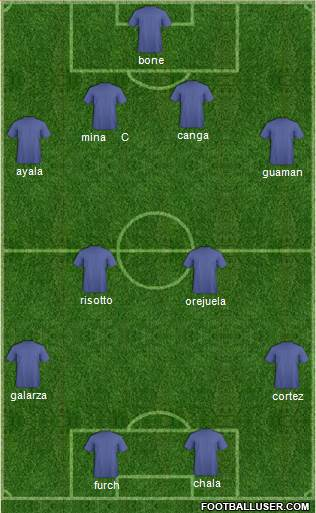 CD Cristo Rey 4-4-2 football formation
