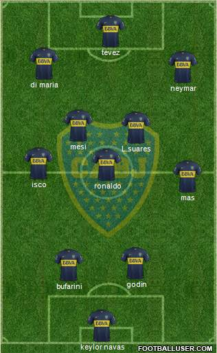 Boca Juniors 4-1-2-3 football formation