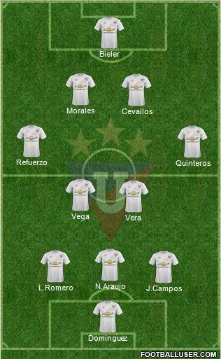 LDU de Quito 3-4-3 football formation