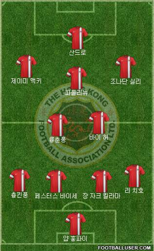 Hong Kong 4-2-3-1 football formation