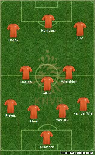 Holland 4-2-4 football formation