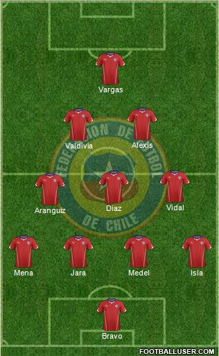 Chile 4-3-2-1 football formation