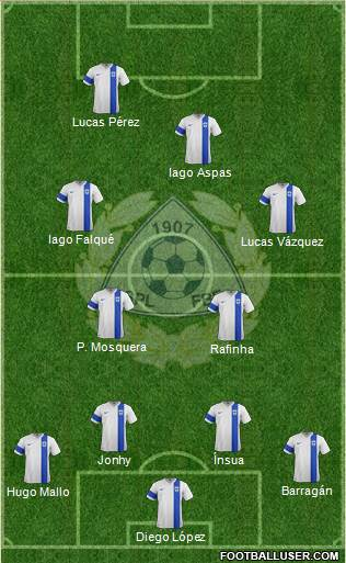 Finland 4-3-1-2 football formation