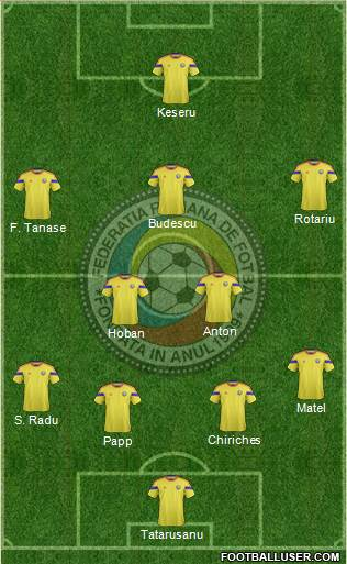 Romania 4-1-3-2 football formation