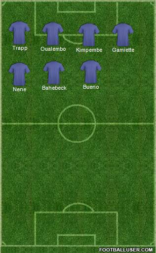 Pro Evolution Soccer Team 4-5-1 football formation